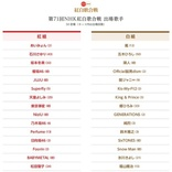 NHK紅白歌合戦、NiziUや東京事変ら10組初出場 GReeeeNは特別企画で「星影のエール」、LiSAは2年連続