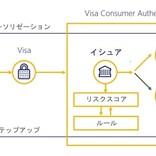 Kyash、Visaの「VCAS」採用で本人認証サービス3-Dセキュアへの対応開始