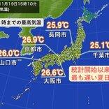 記録的な暖かさ 京都は111年ぶりに記録更新
