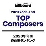 【ビルボード 2020年年間TOP Composers】藤原聡、米津玄師が1・2フィニッシュ Ayaseがトップ10内にジャンプアップ