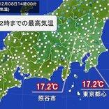関東 日差したっぷり 東京都心17℃超
