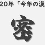 今年の漢字は「密」、ほぼ新型コロナ関連 「鬼」「滅」も上位に