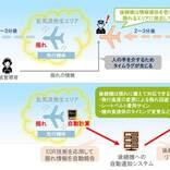 JALとウェザーニューズ、飛行中の揺れによる影響を防ぐ仕組みを共同構築