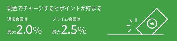 amazon 初売り