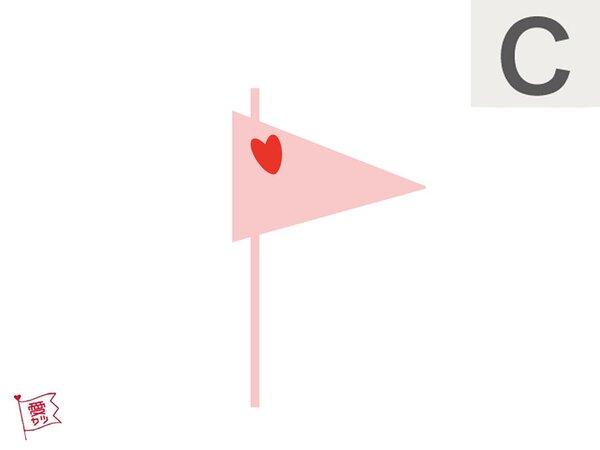 C:「三角形」を選んだあなたは