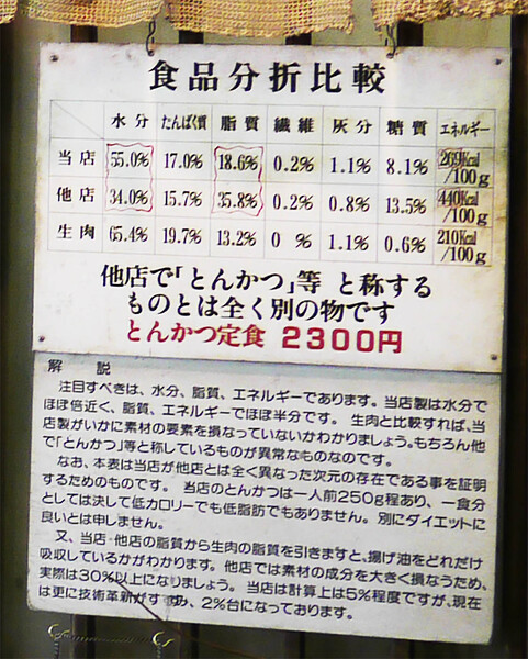 tonkatsu-ueno4