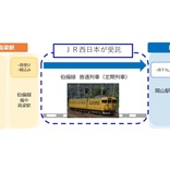 JR西日本、岡山エリアで鉄道荷物輸送スタートへ 伯備線で実証実験