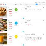AIによって食品の健康度を評価! 人気もわかる新システムが登場