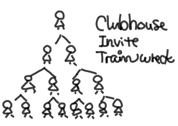 20210208Clubhouse_invite_trainwreck