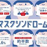 マスクシンドローム 体調の変化に対策を