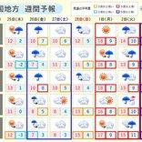 中国地方 来週にかけても冬と春とのせめぎあい続く