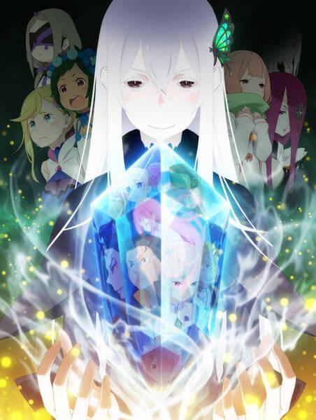 2020夏アニメ面白かった作品ランキング!『リゼロ』を抜いた第1位は?『炎炎』 『SAO』etc.【#オタ女世論調査】