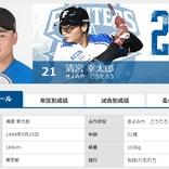 プロ野球「清宮世代」の現在地。村上宗隆に次ぐブレイク候補は誰?