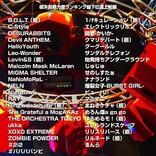 ukka、MIGMA SHELTERら41組のアイドルが結集【ギュウ農フェス春のSP2021】4/3開催