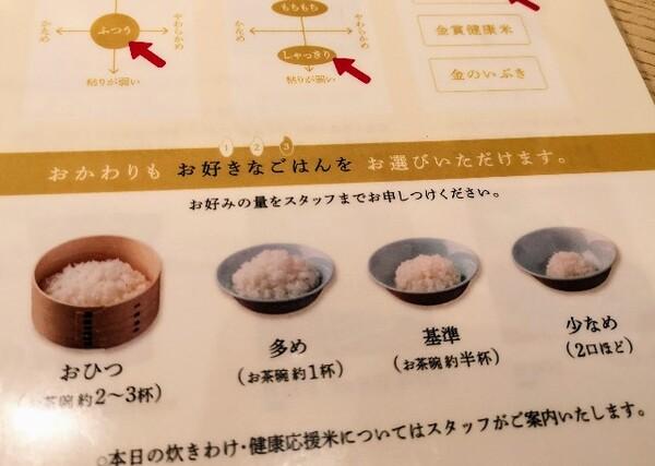 大阪・難波「象印食堂」ごはんの量メニュー