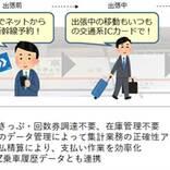 「駅探BIZ」、エクスプレス予約の乗車履歴を活用した新サービス提供