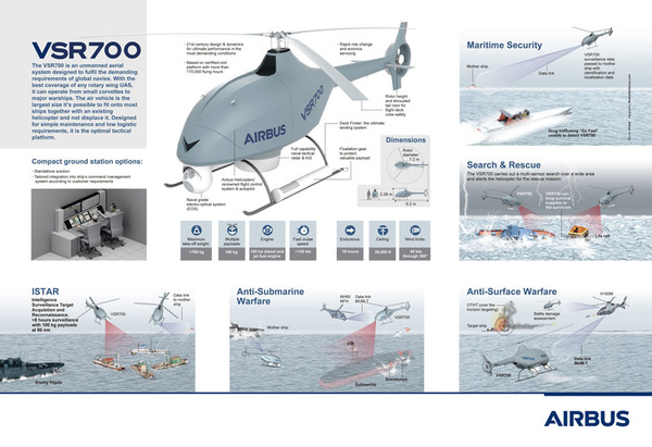 VSR700の概要(Image:Airbus)