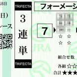 【皐月賞】ウマ娘馬券を「エフフォーリア」の1着固定で買った結果 → 吐きかけた
