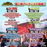 10-FEET主催『京都大作戦2021』 氣志團、マキシマム ザ ホルモン、マンウィズ、back numberら 第一弾アーティストを発表