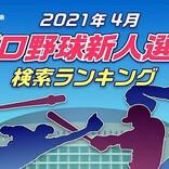 「プロ野球新人選手 検索ランキング」を発表。1位は阪神タイガース 佐藤輝明選手!