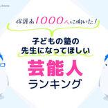 3位「櫻井翔」2位「伊沢拓司」 「子どもの塾の先生になってほしい芸能人ランキング」
