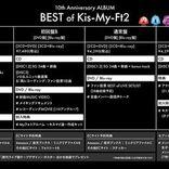 Kis-My-Ft2 ベストアルバム収録内容を発表、10年前と対比させた動画も大反響