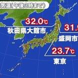 14日 沖縄と九州、東北で30℃以上の真夏日 東京は8日ぶりに25℃未満