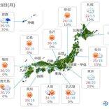 21日 梅雨の晴れ間 真夏日の所が多い 九州では猛烈な暑さも