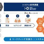 電通グループ3社が新サービス「DX診断 for システム」 マーケティングに特化し企業の課題解決を支援