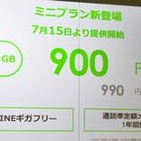 LINEMOから月990円プランが登場 - 低容量ニーズを吸収し、裾野を広げる狙い