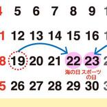 【祝日の移動に注意!】「7月19日は平日、来週末は4連休」内閣府が呼びかけ、手元のカレンダーは大丈夫?