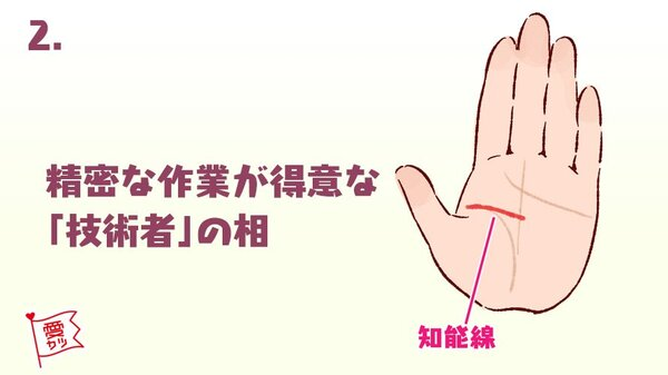 ②知能線が中指と薬指の間よりも短い