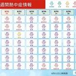 急な雷雨に注意 北海道の高温続く 残暑も全国的に厳しい 熱中症に警戒 2週間天気