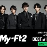 """Kis-My-Ft2がTwitterで""""アイコンジャック""""!? 全シングル&最新ベストアルバムをLINE MUSIC独占配信!"""