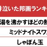 「一番泣いた邦画ランキング」! 1位は宮沢りえ主演の感動作『湯を沸かすほどの熱い愛』!