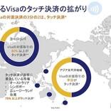 キャッシュレス化がコロナ禍でさらに拡大、地方銀行もカギに - Visa説明会