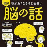 【Amazonタイムセール中!】399円! Kindle版『眠れなくなるほど面白い 図解 脳の話』や敬老の日ギフトなど