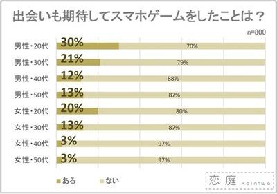 グラフ_1