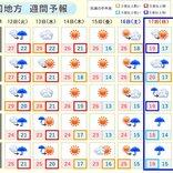 中国地方 季節外れの暑さはようやく先が見える 週末に向け衣替えの準備を急いで