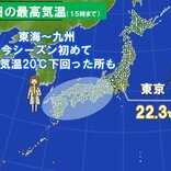 関東は最高気温20℃超え 東海から九州は20℃届かず 今夜からグッと冷えます