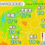 関東 最高気温は20℃に届かない所も 冷たい北風 服装選びに注意