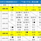 羽生九段、王将リーグ暫定首位浮上「コンディションを整えて次の対局に」次戦は11・9藤井3冠戦